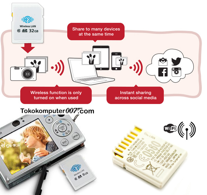 sd card wifi (2)