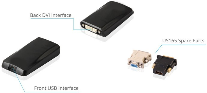 MyGica USB to DVIVGAHDMI Adapter - US165 6