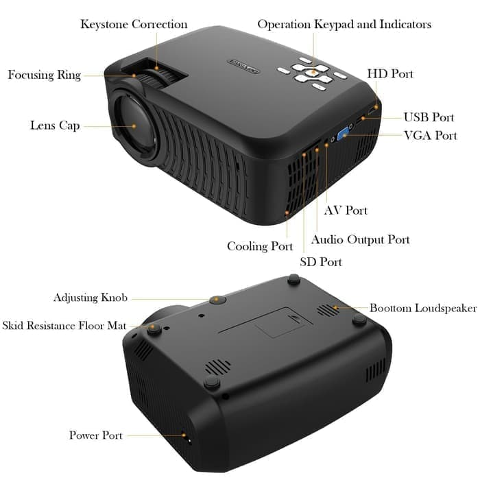 Projector T22 - Lumens 2000 With Native Resolution 1280*720